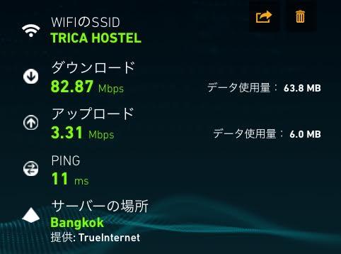 唐揚げホステル「トリカ ホステル (Trica Hostel)」の無料Wi-Fiの速度。速いです。